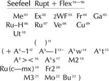 RUPT & FLEX 1994-1996